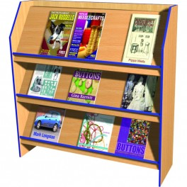 Magazine Display Units
